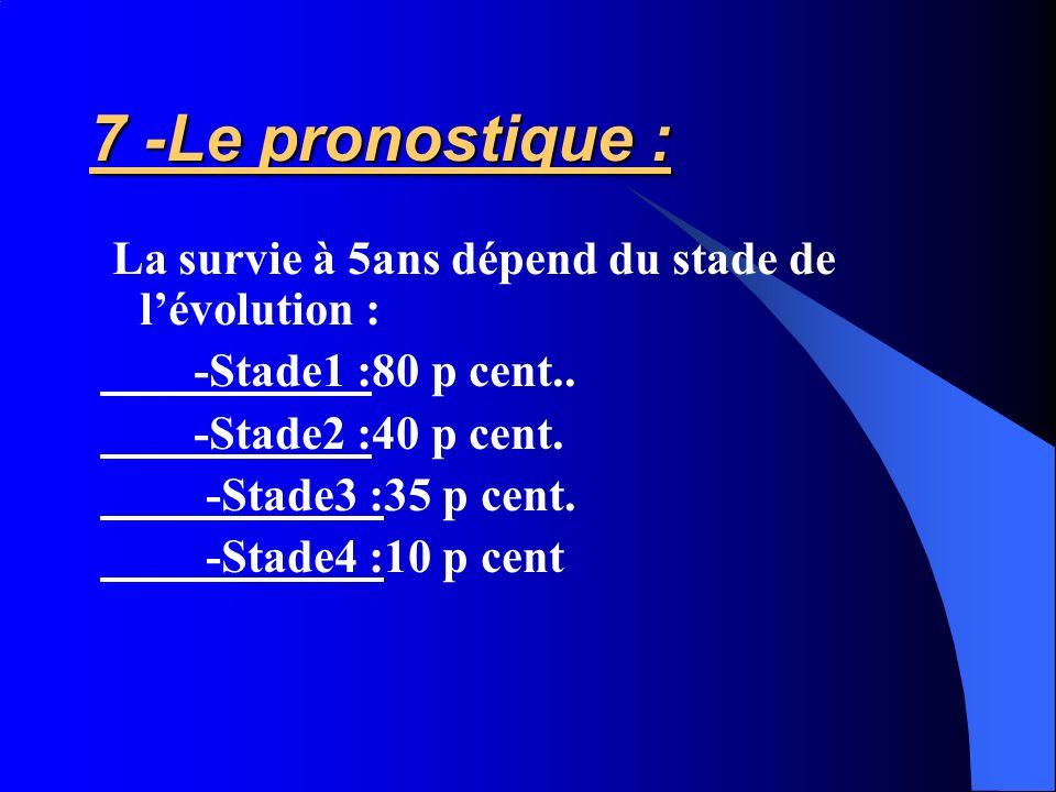 7 -Le pronostique : La survie à 5ans dépend du stade de lévolution : -Stade1 :80 p cent.. -Stade2 :40 p cent. -Stade3 :35 p cent. -Stade4 :10 p cent