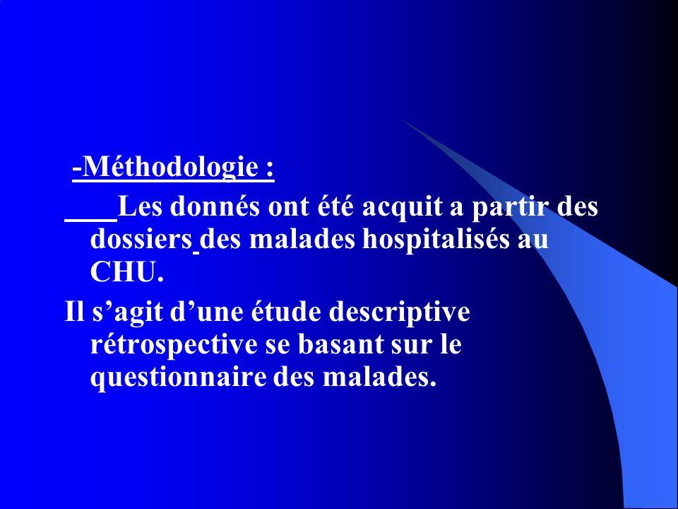 -Méthodologie : Les donnés ont été acquit a partir des dossiers des malades hospitalisés au CHU. Il sagit dune étude descriptive rétrospective se basa