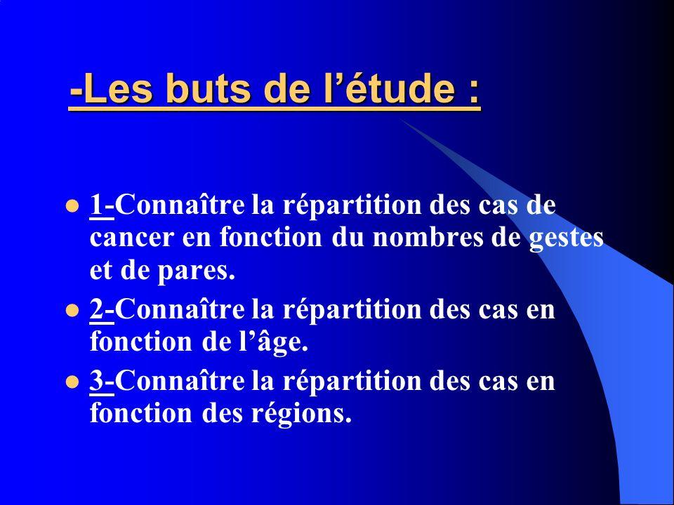 -Les buts de létude : -Les buts de létude : 1-Connaître la répartition des cas de cancer en fonction du nombres de gestes et de pares. 2-Connaître la