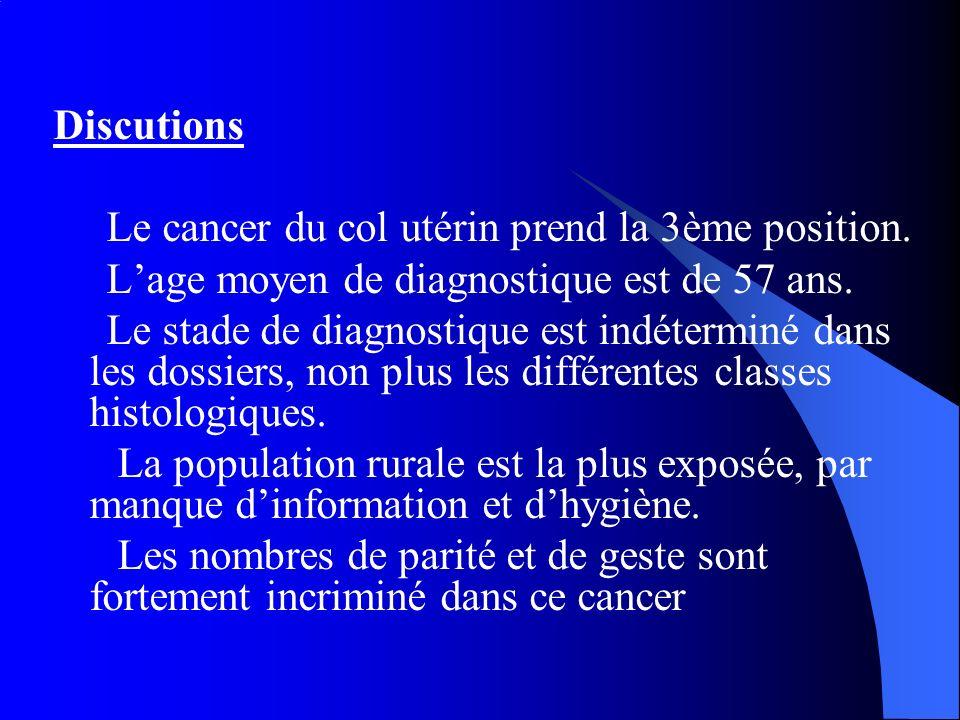 Discutions Le cancer du col utérin prend la 3ème position. Lage moyen de diagnostique est de 57 ans. Le stade de diagnostique est indéterminé dans les