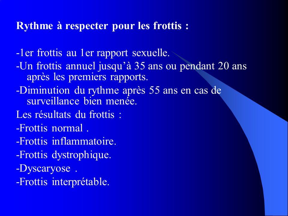 Rythme à respecter pour les frottis : -1er frottis au 1er rapport sexuelle. -Un frottis annuel jusquà 35 ans ou pendant 20 ans après les premiers rapp