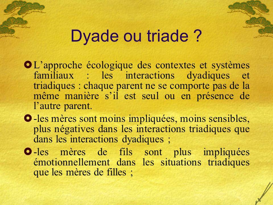 Dyade ou triade ? Lapproche écologique des contextes et systèmes familiaux : les interactions dyadiques et triadiques : chaque parent ne se comporte p