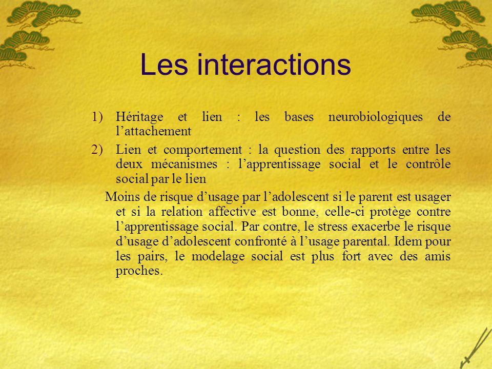 Les interactions 1)Héritage et lien : les bases neurobiologiques de lattachement 2)Lien et comportement : la question des rapports entre les deux méca