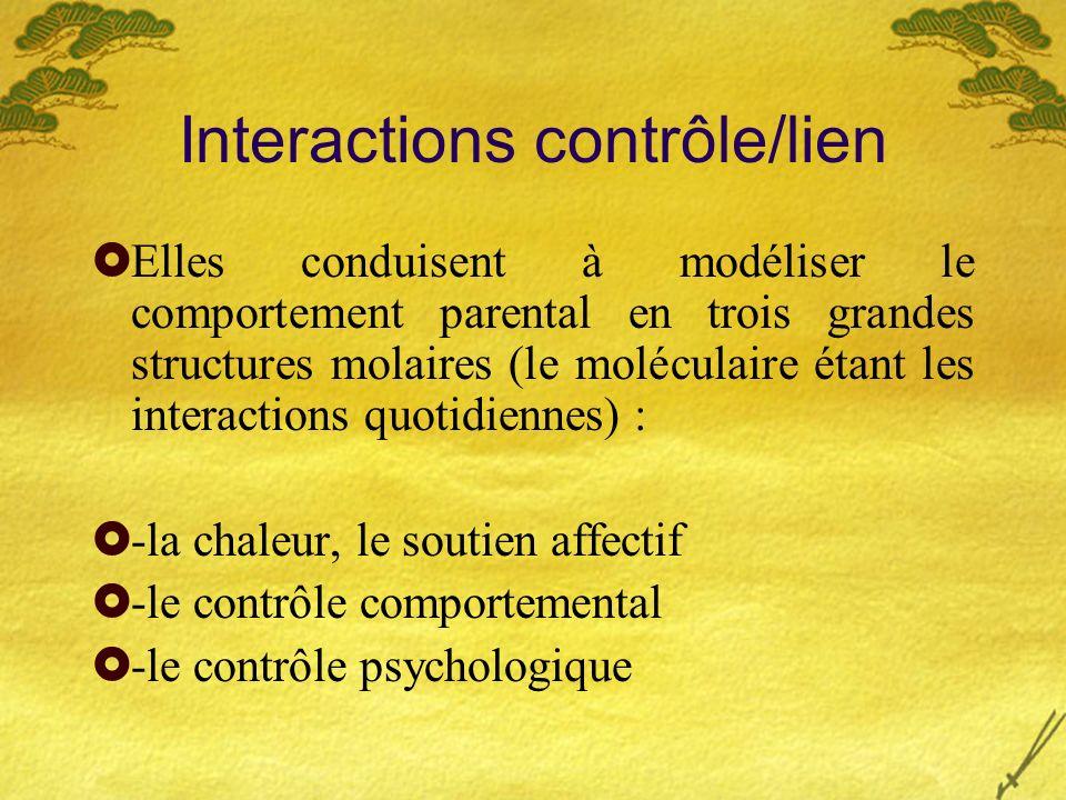 Interactions contrôle/lien Elles conduisent à modéliser le comportement parental en trois grandes structures molaires (le moléculaire étant les intera