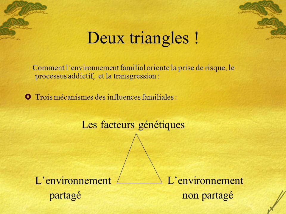 Deux triangles ! Corrélation génotype/environnement active passive évocative
