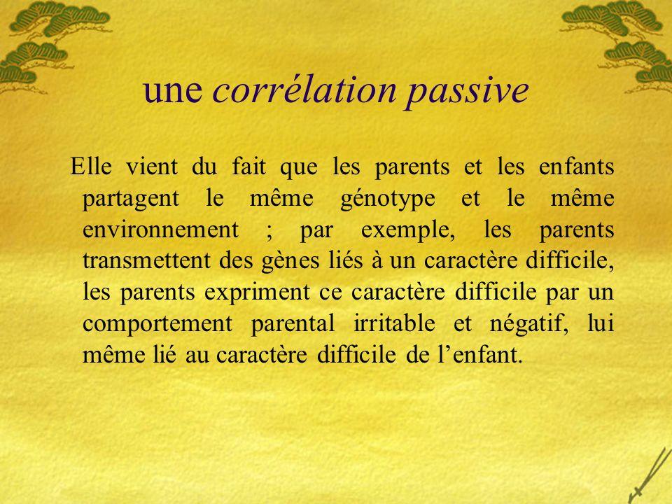 une corrélation passive Elle vient du fait que les parents et les enfants partagent le même génotype et le même environnement ; par exemple, les paren