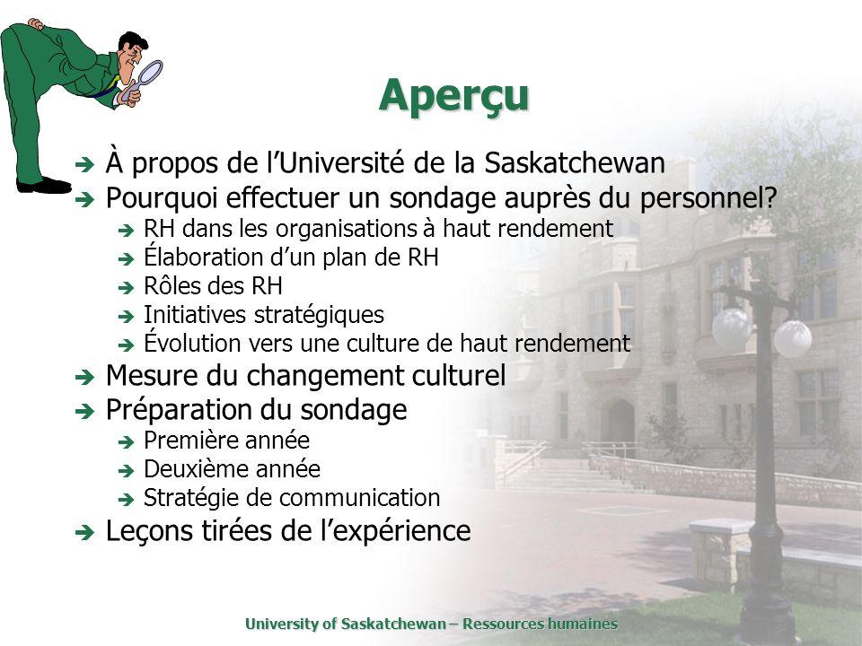University of Saskatchewan – Ressources humaines Aperçu À propos de lUniversité de la Saskatchewan Pourquoi effectuer un sondage auprès du personnel.