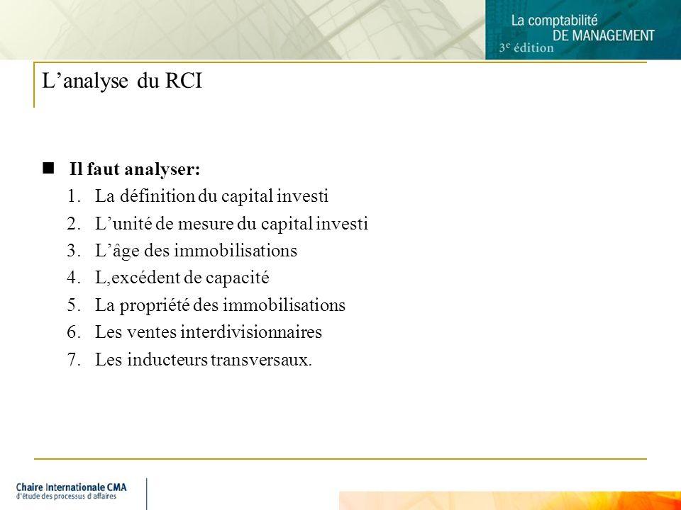 10 Lanalyse du RCI Il faut analyser: 1.La définition du capital investi 2.Lunité de mesure du capital investi 3.Lâge des immobilisations 4.L,excédent