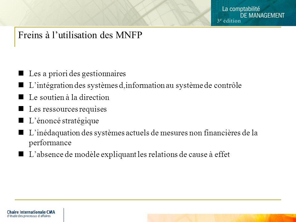14 Freins à lutilisation des MNFP Les a priori des gestionnaires Lintégration des systèmes d,information au système de contrôle Le soutien à la direct