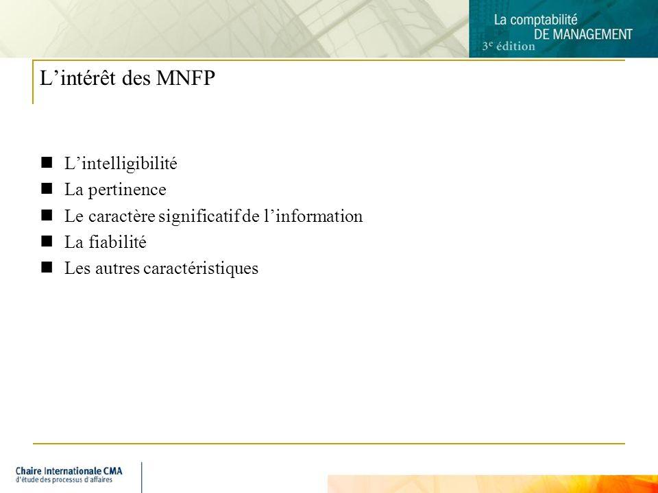 15 Lintérêt des MNFP Lintelligibilité La pertinence Le caractère significatif de linformation La fiabilité Les autres caractéristiques