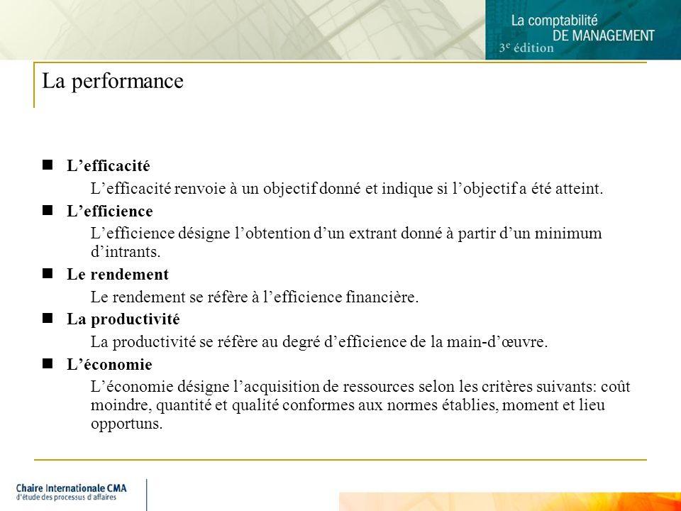 4 La performance Lefficacité Lefficacité renvoie à un objectif donné et indique si lobjectif a été atteint. Lefficience Lefficience désigne lobtention