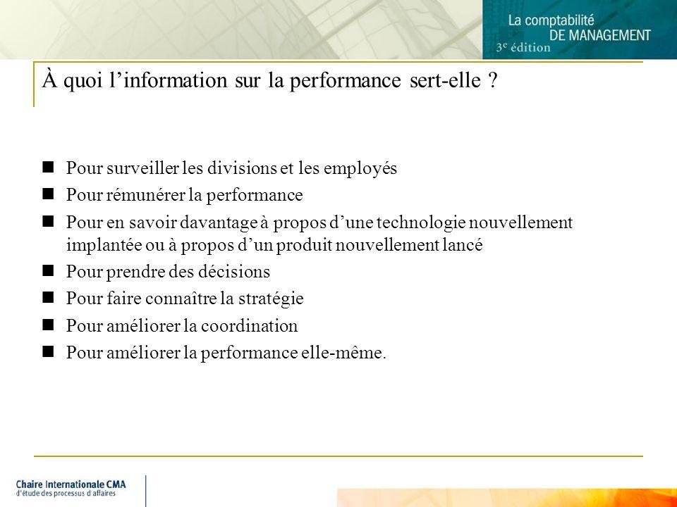 6 À quoi linformation sur la performance sert-elle ? Pour surveiller les divisions et les employés Pour rémunérer la performance Pour en savoir davant