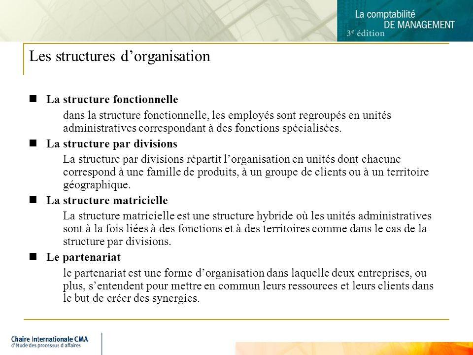 7 Les structures dorganisation La structure fonctionnelle dans la structure fonctionnelle, les employés sont regroupés en unités administratives correspondant à des fonctions spécialisées.