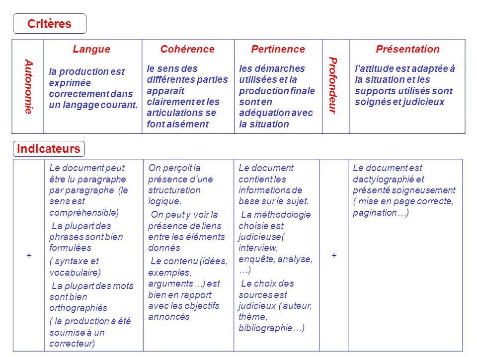 A utonomie Langue la production est exprimée correctement dans un langage courant.