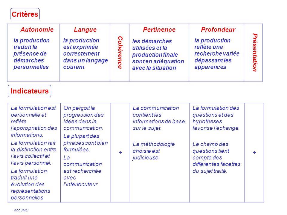 Autonomie la production traduit la présence de démarches personnelles Langue la production est exprimée correctement dans un langage courant C ohérenc