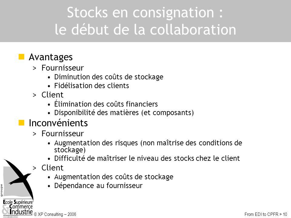 © XP Consulting – 2006From EDI to CPFR > 10 Stocks en consignation : le début de la collaboration Avantages >Fournisseur Diminution des coûts de stock