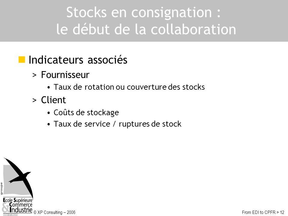 © XP Consulting – 2006From EDI to CPFR > 12 Stocks en consignation : le début de la collaboration Indicateurs associés >Fournisseur Taux de rotation o