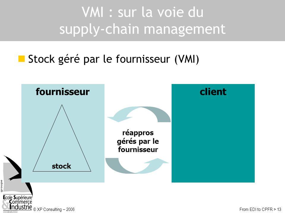 © XP Consulting – 2006From EDI to CPFR > 13 VMI : sur la voie du supply-chain management Stock géré par le fournisseur (VMI) fournisseurclient stock r