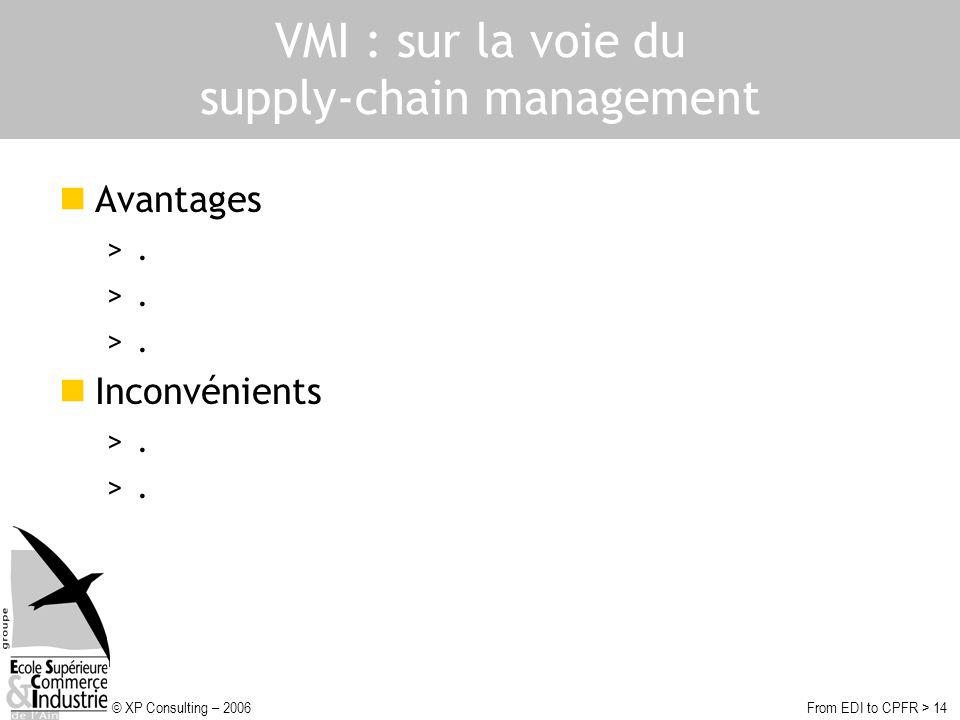 © XP Consulting – 2006From EDI to CPFR > 14 VMI : sur la voie du supply-chain management Avantages >. Inconvénients >.