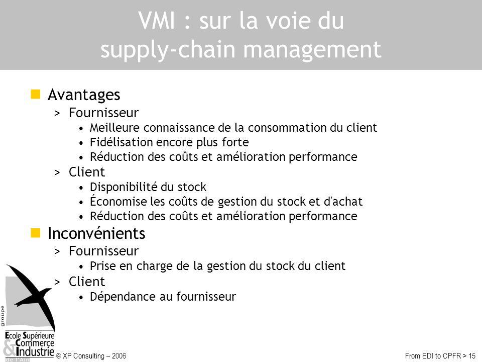 © XP Consulting – 2006From EDI to CPFR > 15 VMI : sur la voie du supply-chain management Avantages >Fournisseur Meilleure connaissance de la consommat