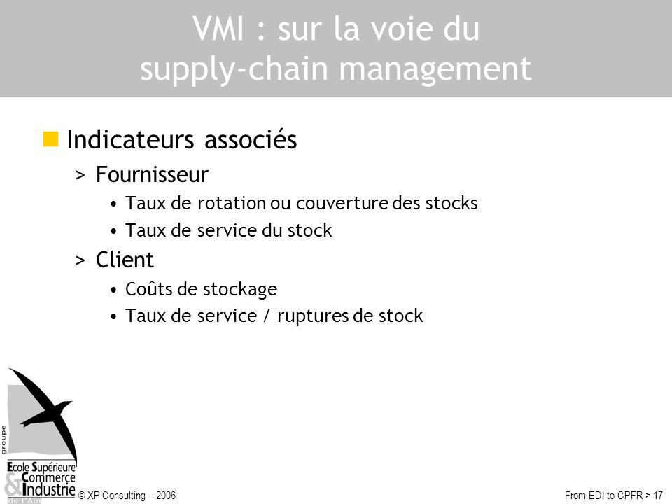 © XP Consulting – 2006From EDI to CPFR > 17 VMI : sur la voie du supply-chain management Indicateurs associés >Fournisseur Taux de rotation ou couvert