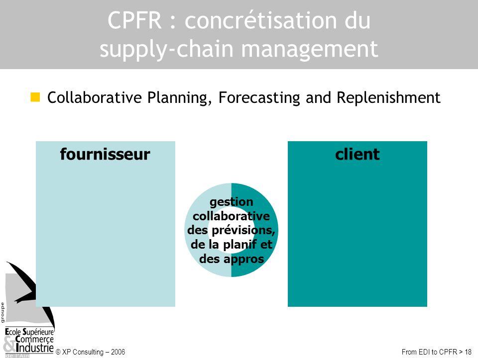 © XP Consulting – 2006From EDI to CPFR > 18 CPFR : concrétisation du supply-chain management Collaborative Planning, Forecasting and Replenishment fournisseurclient gestion collaborative des prévisions, de la planif et des appros