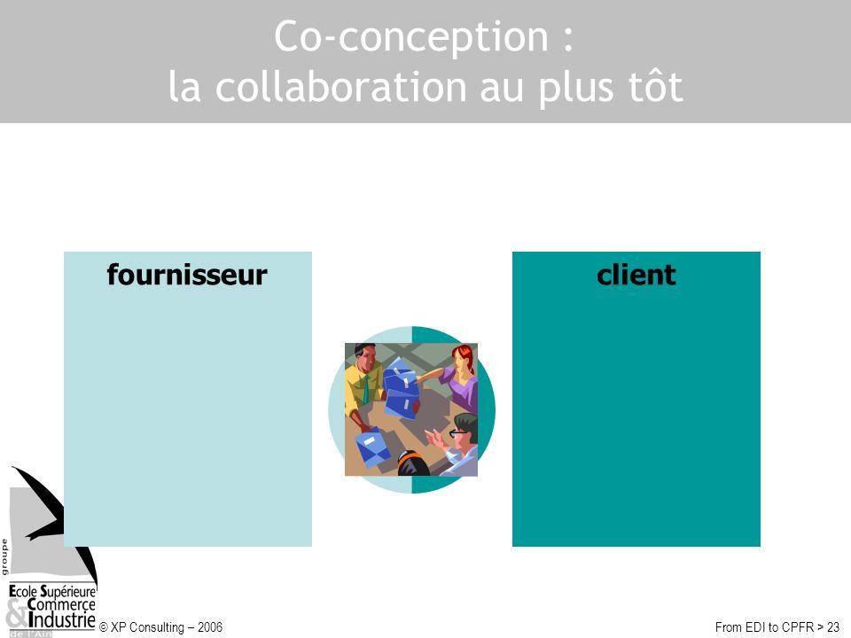 © XP Consulting – 2006From EDI to CPFR > 23 Co-conception : la collaboration au plus tôt fournisseurclient