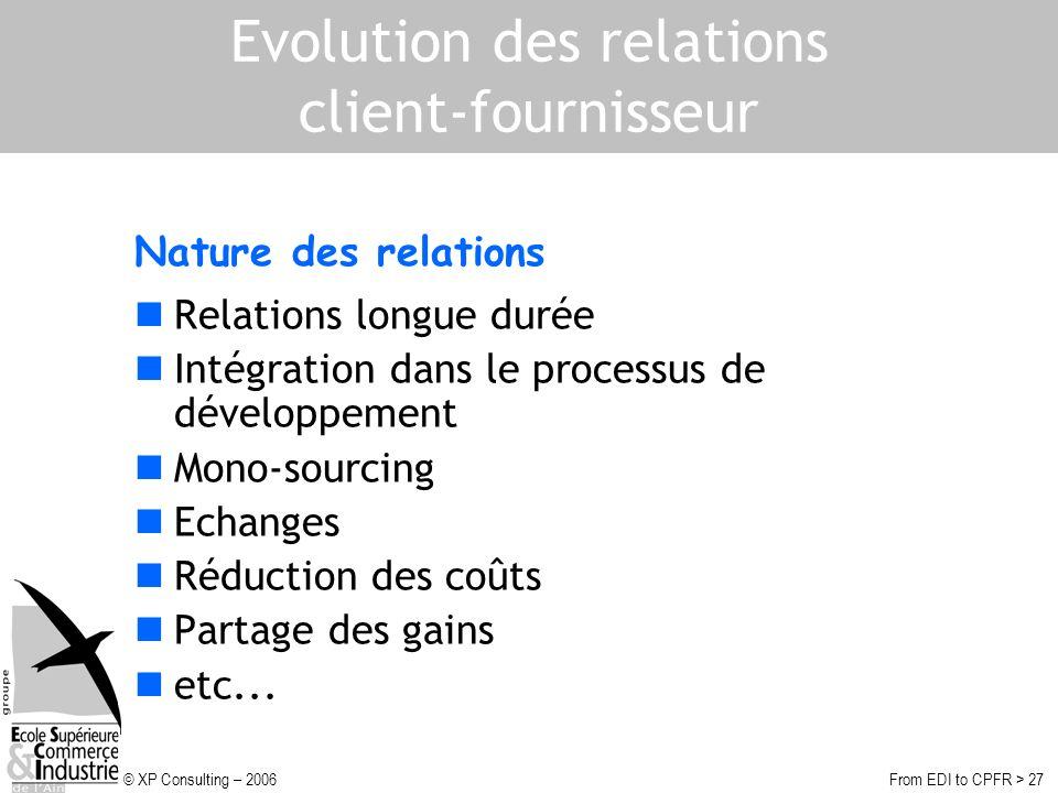 © XP Consulting – 2006From EDI to CPFR > 27 Evolution des relations client-fournisseur Relations longue durée Intégration dans le processus de développement Mono-sourcing Echanges Réduction des coûts Partage des gains etc...