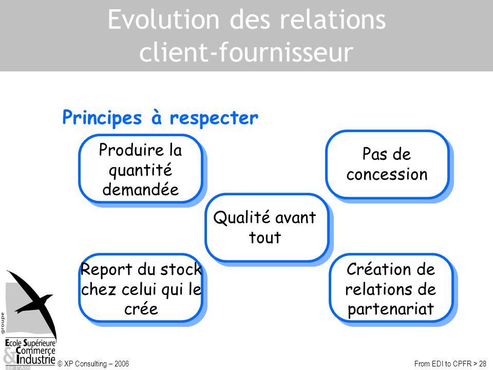 © XP Consulting – 2006From EDI to CPFR > 28 Evolution des relations client-fournisseur Principes à respecter Report du stock chez celui qui le crée Pr