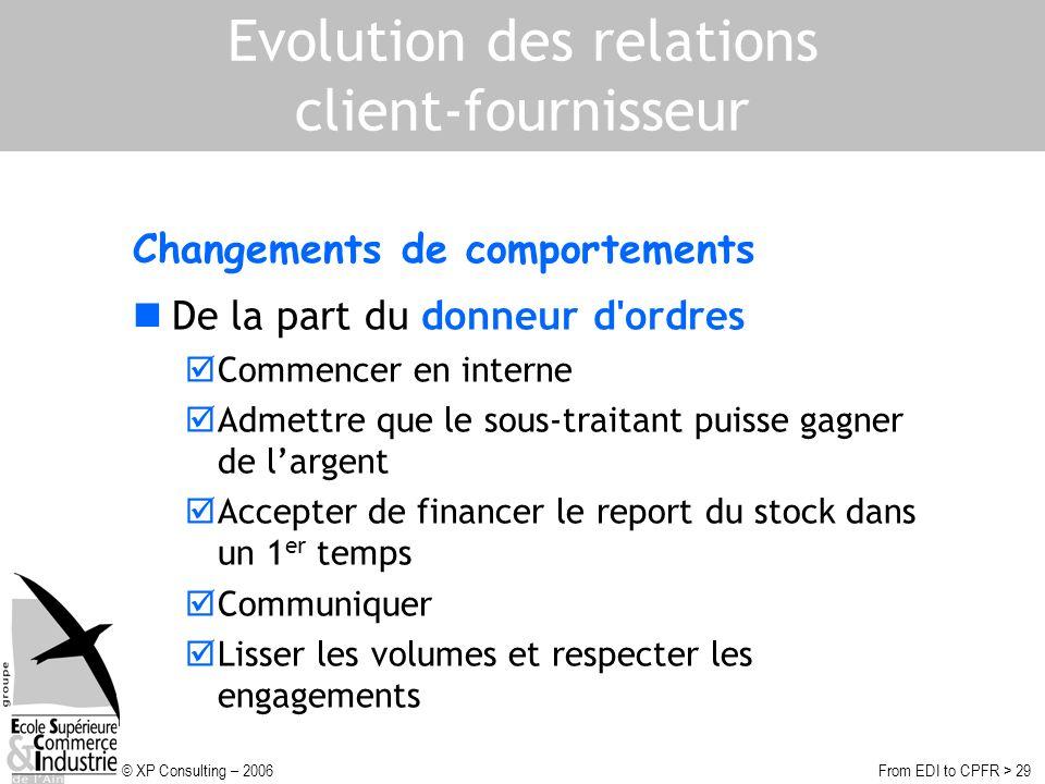 © XP Consulting – 2006From EDI to CPFR > 29 Evolution des relations client-fournisseur De la part du donneur d'ordres Commencer en interne Admettre qu