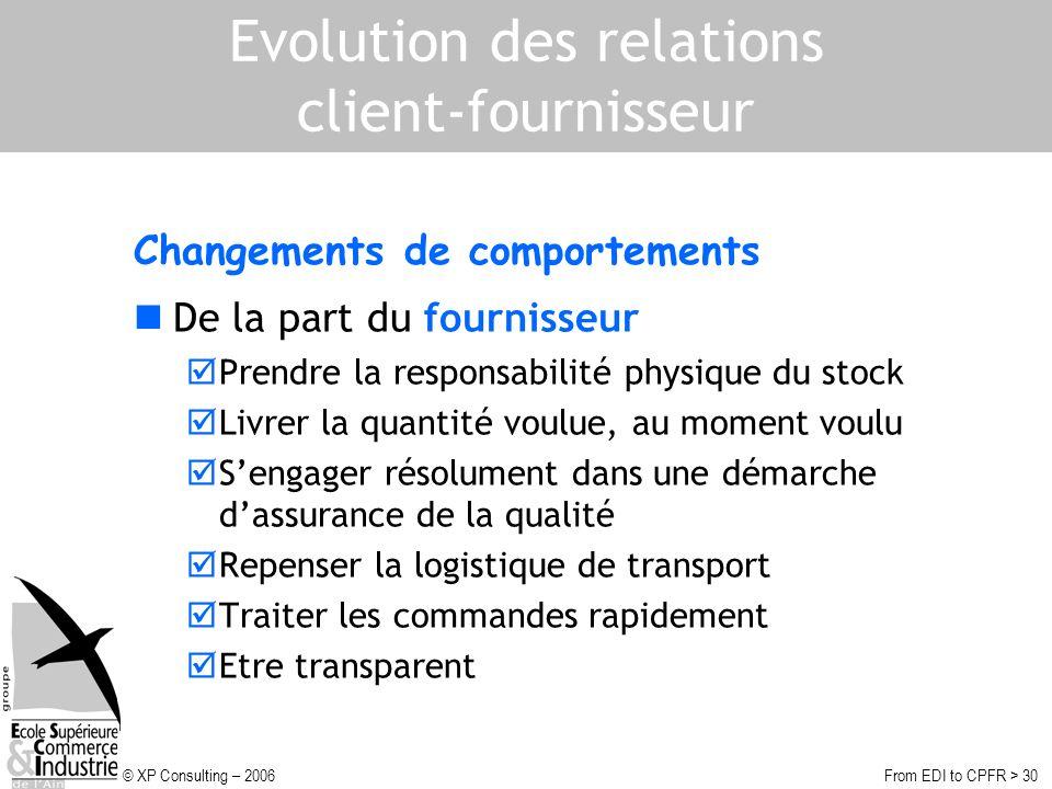 © XP Consulting – 2006From EDI to CPFR > 30 Evolution des relations client-fournisseur De la part du fournisseur Prendre la responsabilité physique du