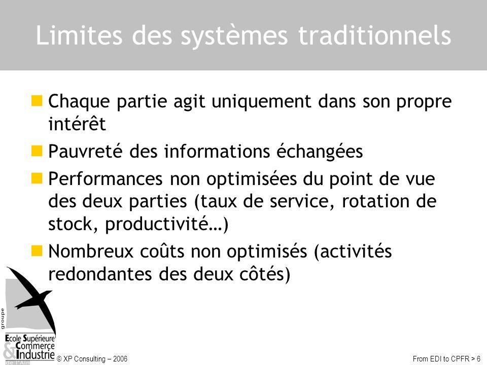 © XP Consulting – 2006From EDI to CPFR > 6 Limites des systèmes traditionnels Chaque partie agit uniquement dans son propre intérêt Pauvreté des infor