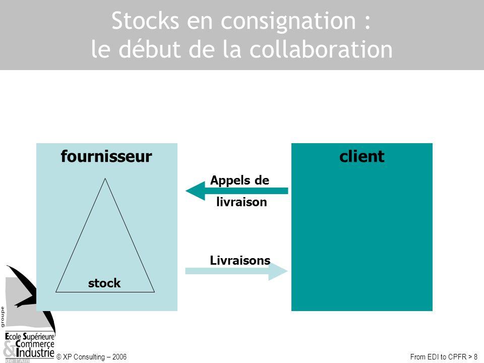 © XP Consulting – 2006From EDI to CPFR > 8 Stocks en consignation : le début de la collaboration fournisseurclient stock Appels de livraison Livraisons