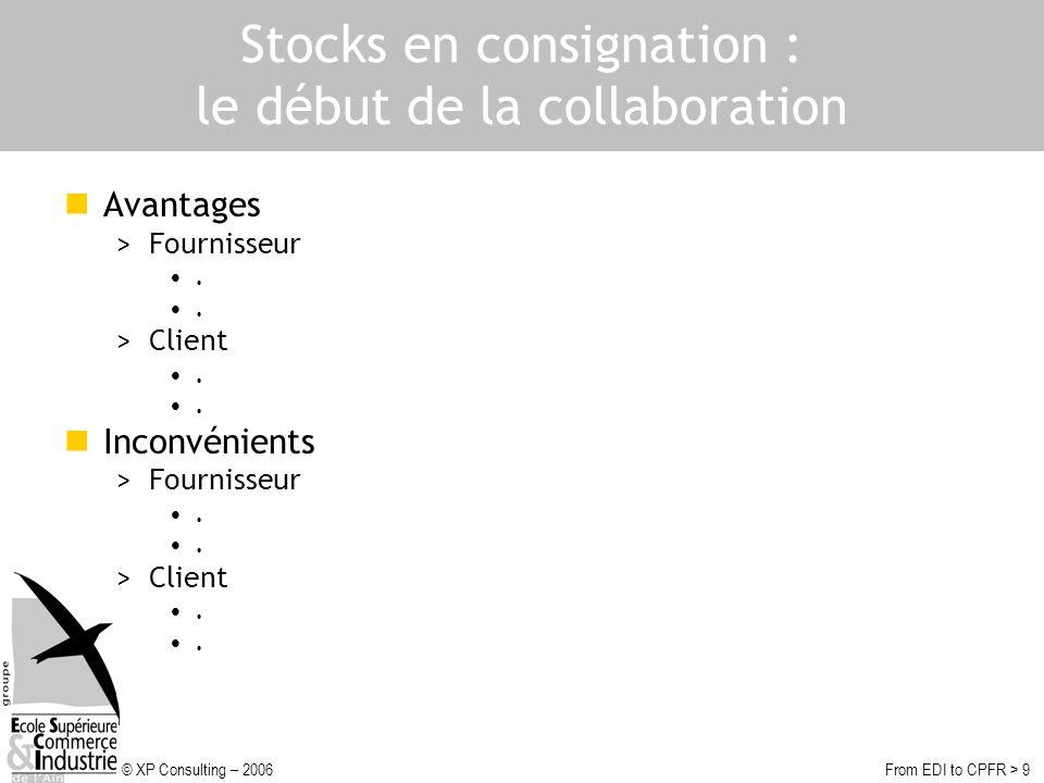 © XP Consulting – 2006From EDI to CPFR > 9 Stocks en consignation : le début de la collaboration Avantages >Fournisseur. >Client. Inconvénients >Fourn