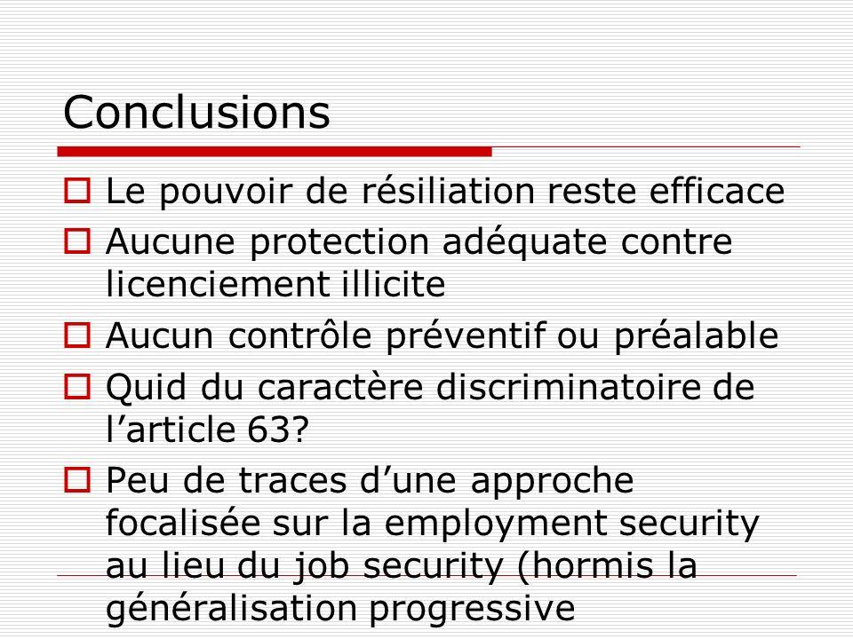 Conclusions Le pouvoir de résiliation reste efficace Aucune protection adéquate contre licenciement illicite Aucun contrôle préventif ou préalable Quid du caractère discriminatoire de larticle 63.