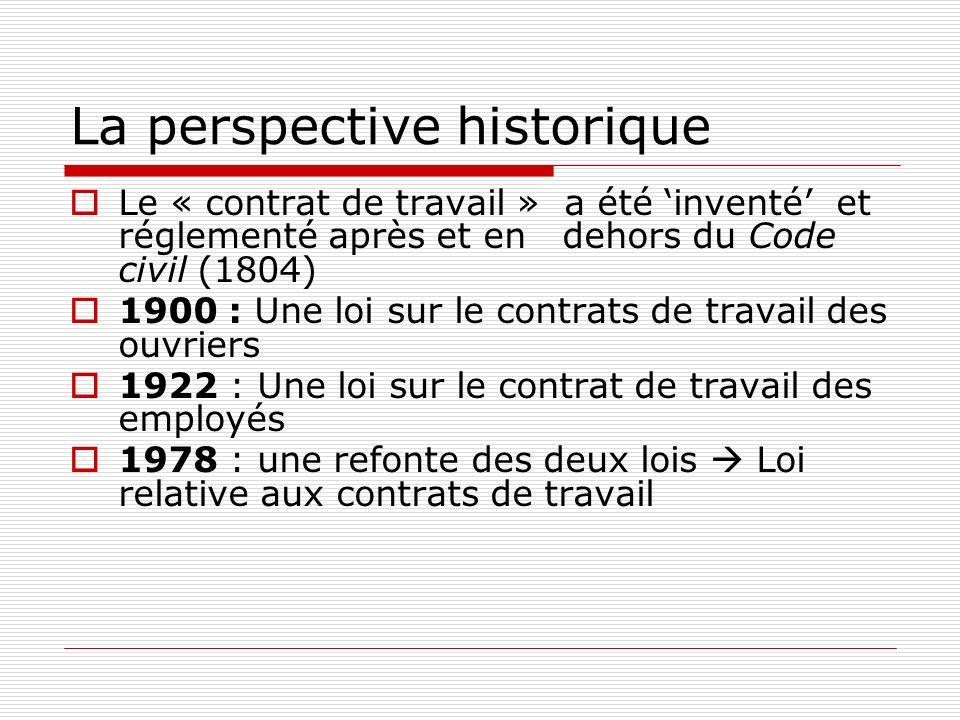 La perspective historique Le « contrat de travail » a été inventé et réglementé après et en dehors du Code civil (1804) 1900 : Une loi sur le contrats