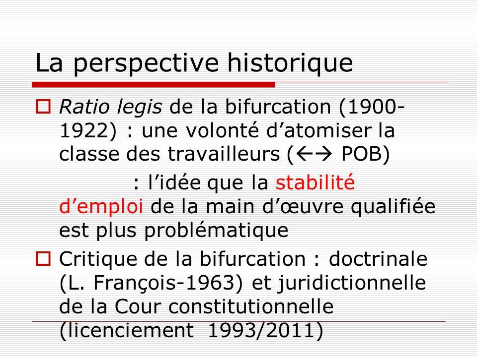 La perspective historique Ratio legis de la bifurcation (1900- 1922) : une volonté datomiser la classe des travailleurs ( POB) : lidée que la stabilit