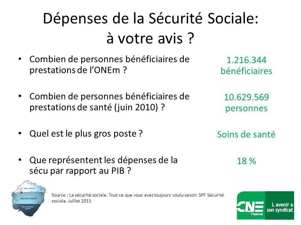 Dépenses de la Sécurité Sociale: à votre avis ? Combien de personnes bénéficiaires de prestations de lONEm ? Combien de personnes bénéficiaires de pre
