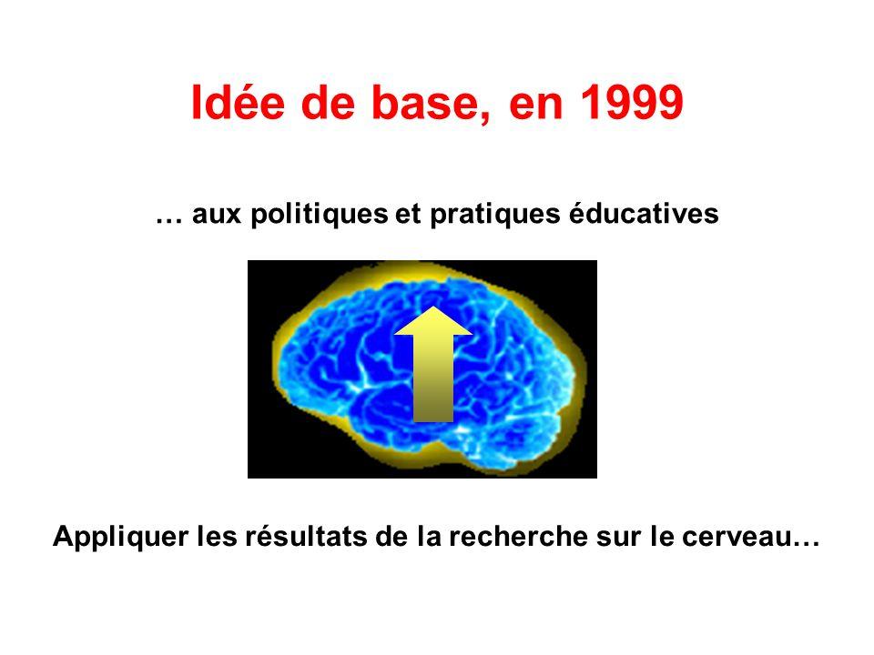 Idée de base, en 1999 Appliquer les résultats de la recherche sur le cerveau… … aux politiques et pratiques éducatives
