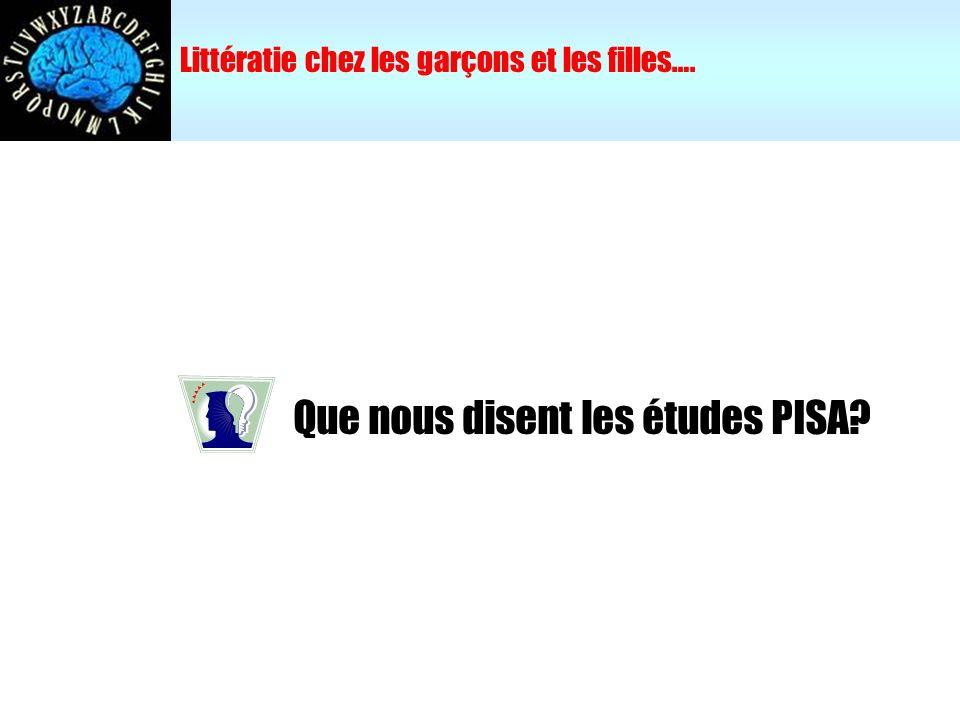Littératie chez les garçons et les filles…. Que nous disent les études PISA?