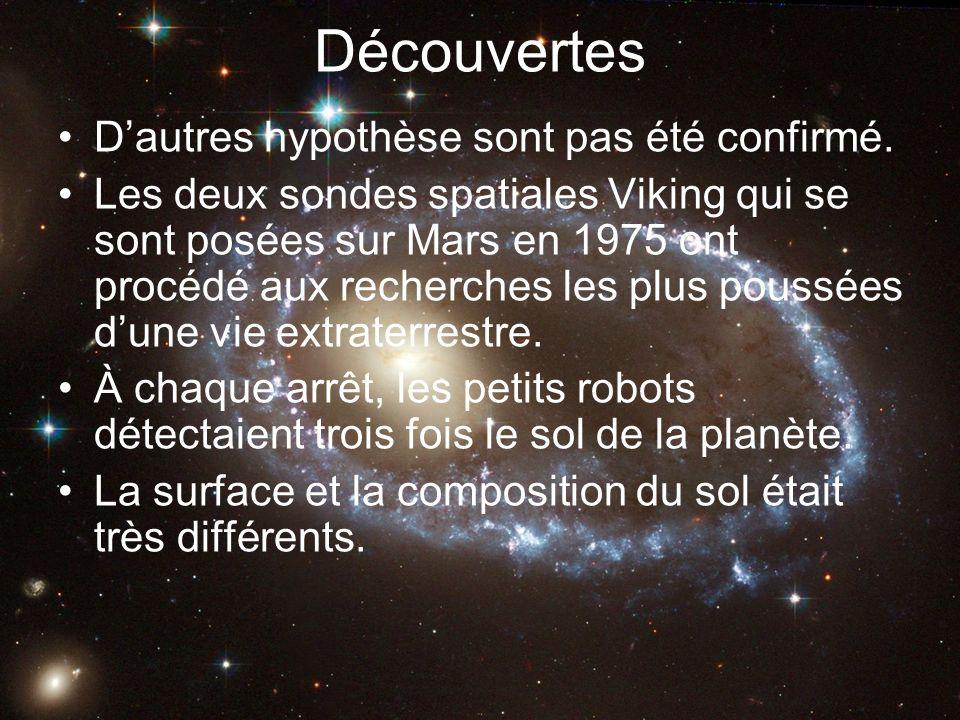 Découvertes Dautres hypothèse sont pas été confirmé.