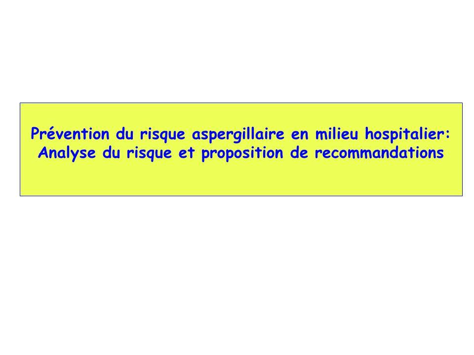 Prévention du risque aspergillaire en milieu hospitalier: Analyse du risque et proposition de recommandations