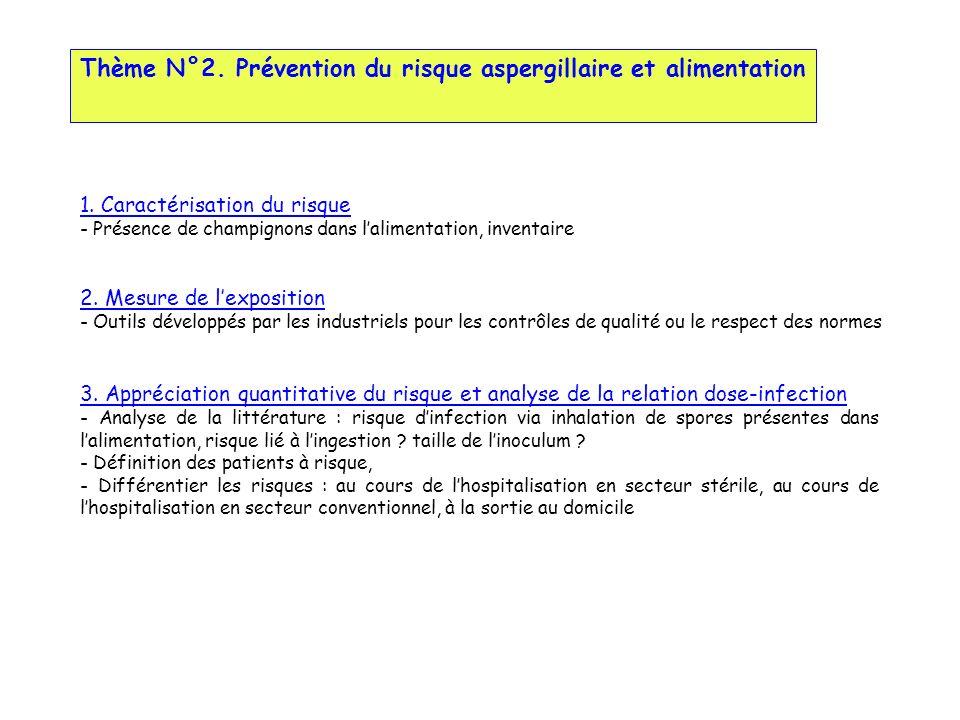Thème N°2.Prévention du risque aspergillaire et alimentation 1.