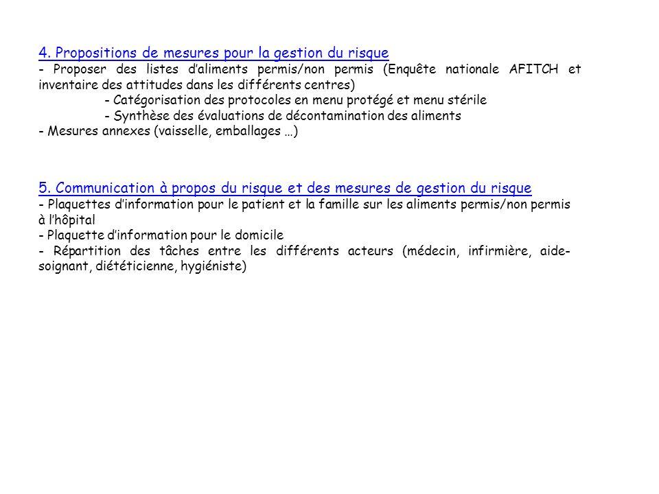 4. Propositions de mesures pour la gestion du risque - Proposer des listes daliments permis/non permis (Enquête nationale AFITCH et inventaire des att