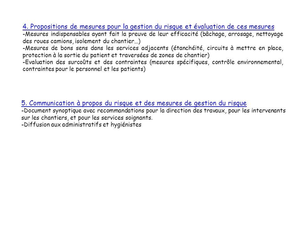 4. Propositions de mesures pour la gestion du risque et évaluation de ces mesures -Mesures indispensables ayant fait la preuve de leur efficacité (bâc