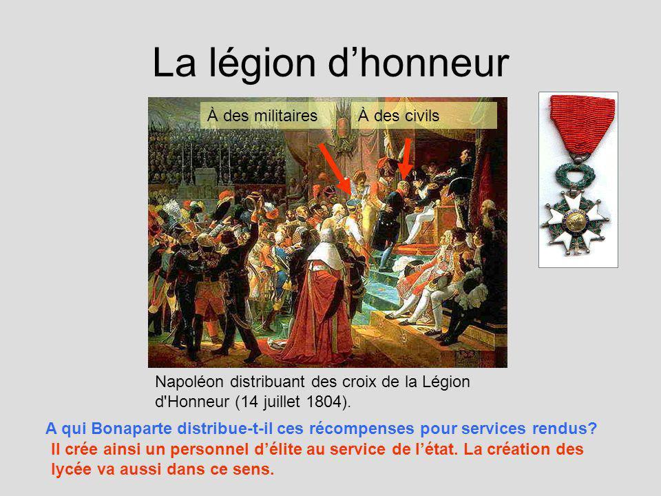 La légion dhonneur Napoléon distribuant des croix de la Légion d'Honneur (14 juillet 1804). A qui Bonaparte distribue-t-il ces récompenses pour servic