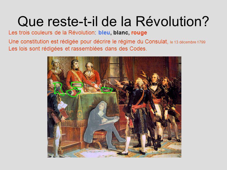 Que reste-t-il de la Révolution? Les trois couleurs de la Révolution: bleu, blanc, rouge Une constitution est rédigée pour décrire le régime du Consul