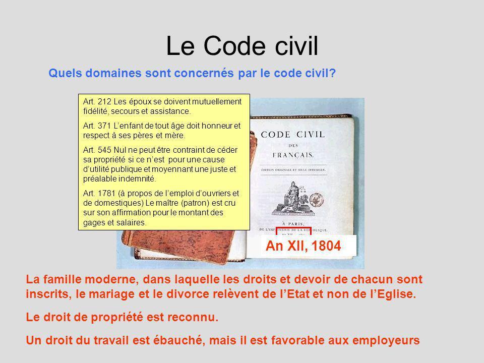 Le Code civil Art. 212 Les époux se doivent mutuellement fidélité, secours et assistance. Art. 371 Lenfant de tout âge doit honneur et respect à ses p