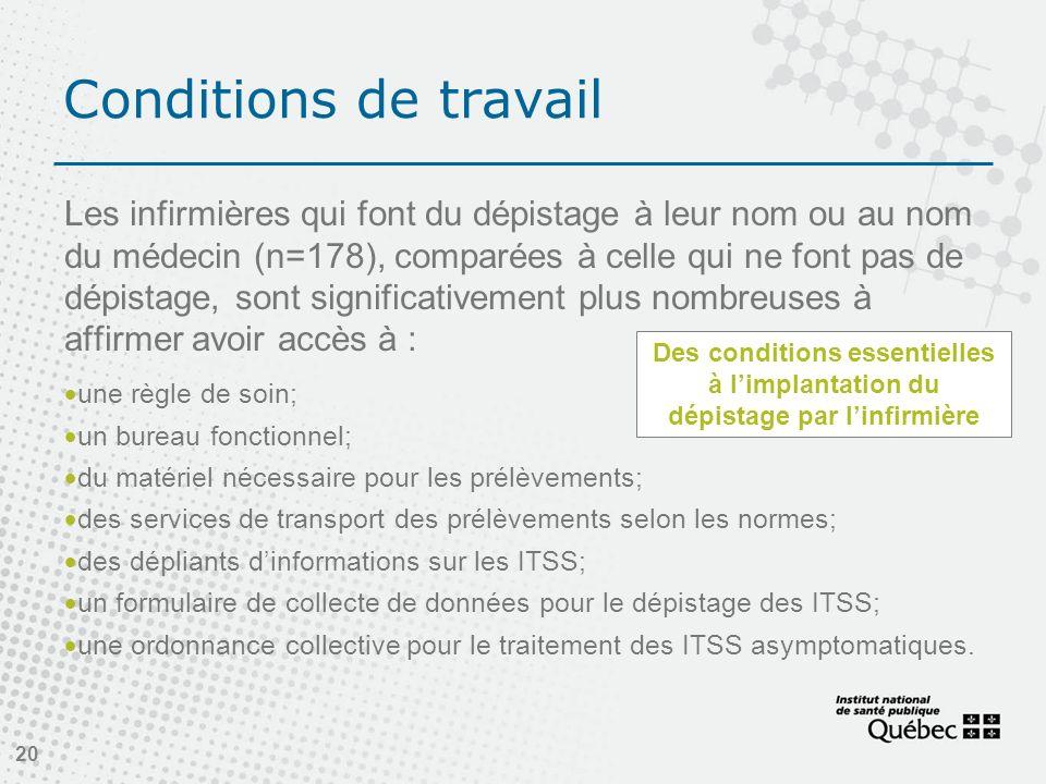 Conditions de travail Les infirmières qui font du dépistage à leur nom ou au nom du médecin (n=178), comparées à celle qui ne font pas de dépistage, s