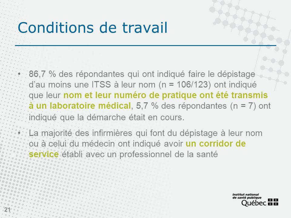 Conditions de travail 86,7 % des répondantes qui ont indiqué faire le dépistage dau moins une ITSS à leur nom (n = 106/123) ont indiqué que leur nom et leur numéro de pratique ont été transmis à un laboratoire médical, 5,7 % des répondantes (n = 7) ont indiqué que la démarche était en cours.